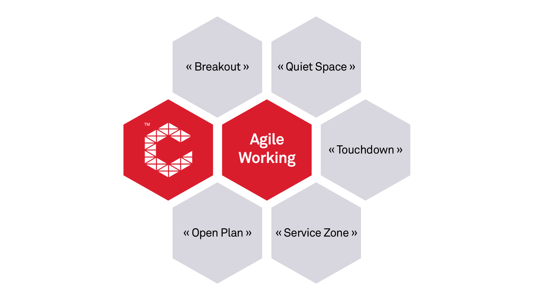 Agile_Working_Map-01